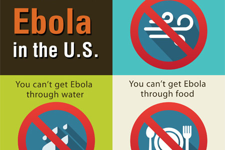 Ebola: Should we be worried