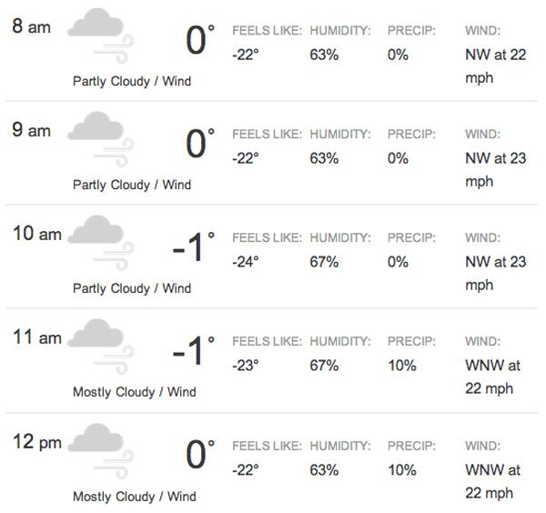 This was the Jan. 27 forecast for central Illinois.