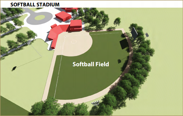 A rendering of the new softball site to be completed in 2018.