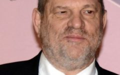 The backlash against Harvey Weinstein does little to actually stop sexual assault
