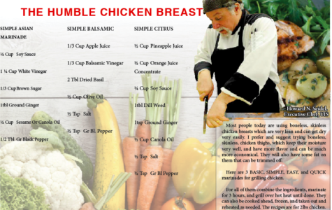 THE HUMBLE CHICKEN BREAST
