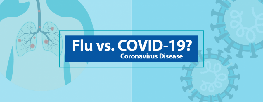 How+the+Novel+Coronavirus+Compares+to+the+Flu